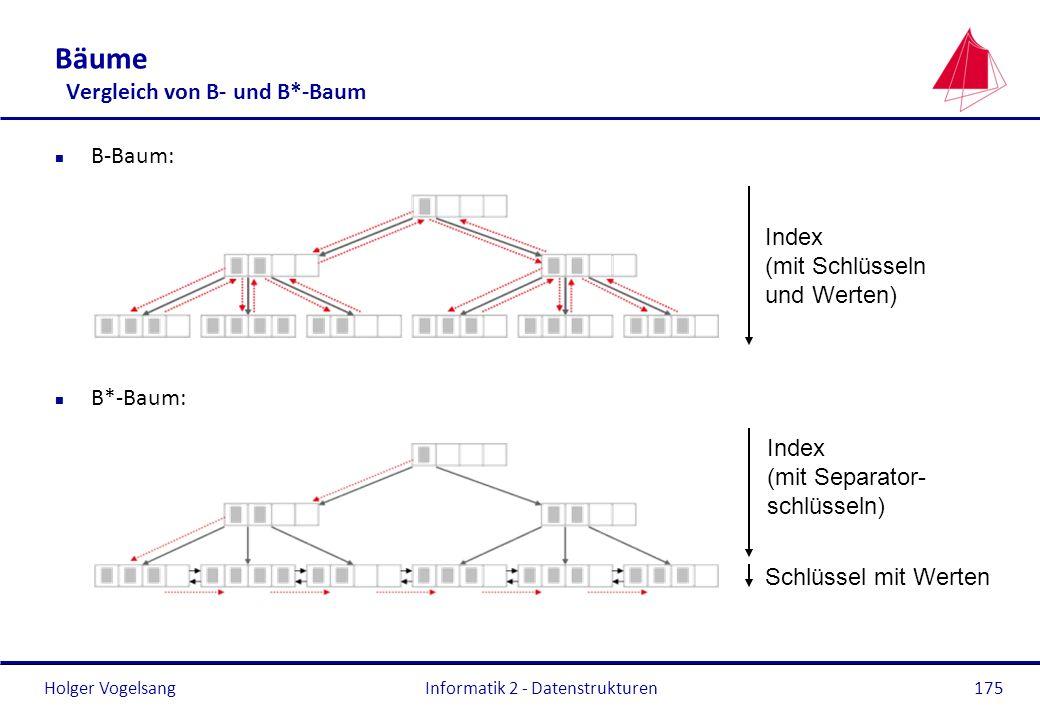 Holger Vogelsang Informatik 2 - Datenstrukturen175 Bäume Vergleich von B- und B*-Baum n B-Baum: n B*-Baum: Index (mit Schlüsseln und Werten) Index (mi