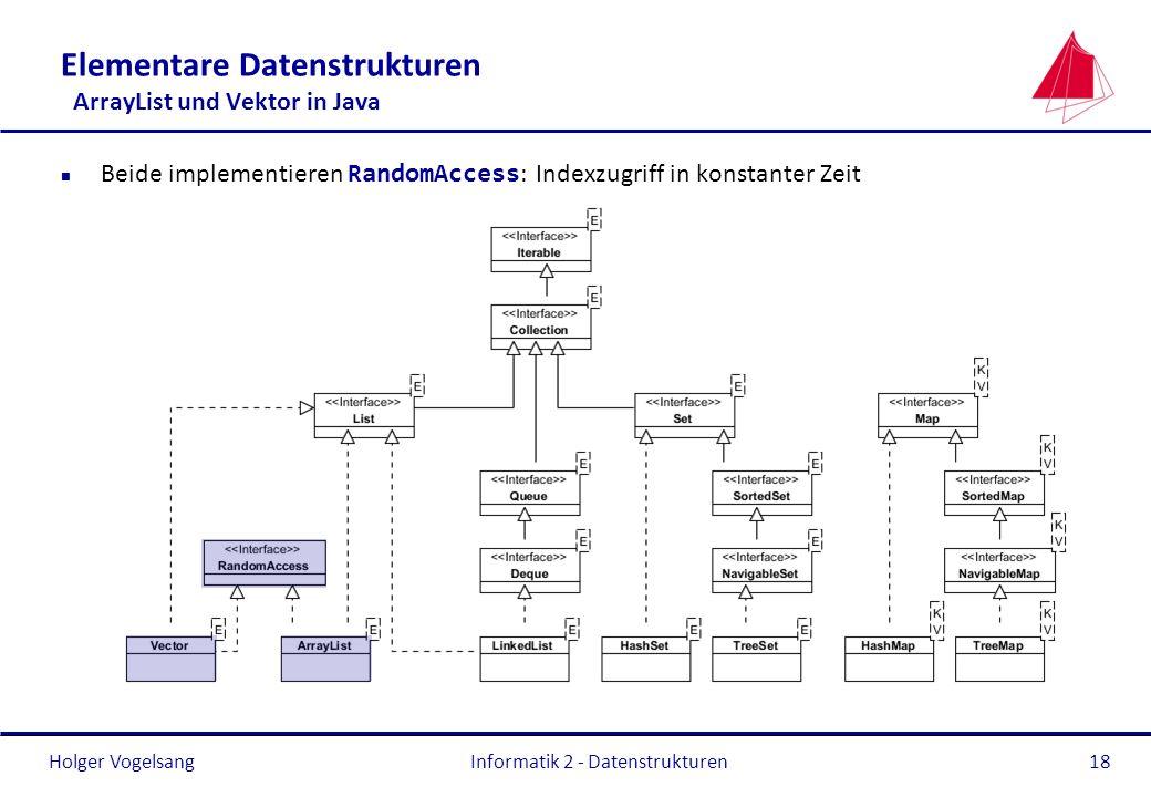 Holger Vogelsang Informatik 2 - Datenstrukturen18 Elementare Datenstrukturen ArrayList und Vektor in Java Beide implementieren RandomAccess : Indexzug