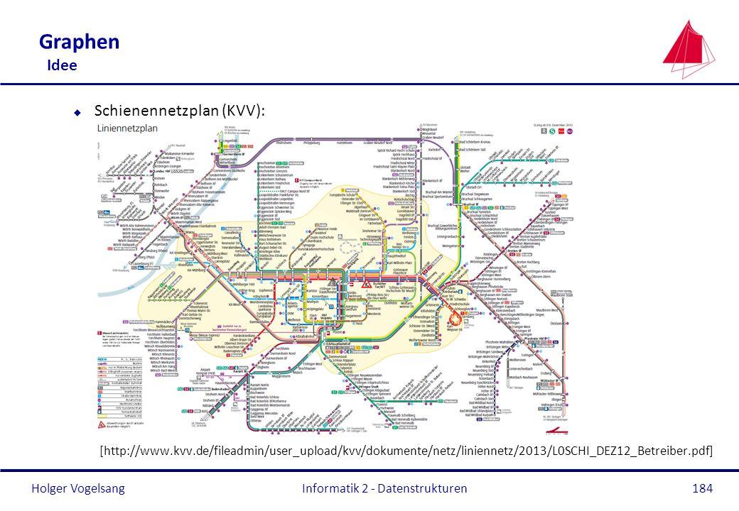 Holger Vogelsang Graphen Idee u Schienennetzplan (KVV): [http://www.kvv.de/fileadmin/user_upload/kvv/dokumente/netz/liniennetz/2013/L0SCHI_DEZ12_Betre