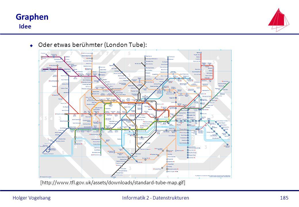 Holger Vogelsang Graphen Idee u Oder etwas berühmter (London Tube): [http://www.tfl.gov.uk/assets/downloads/standard-tube-map.gif] Informatik 2 - Date