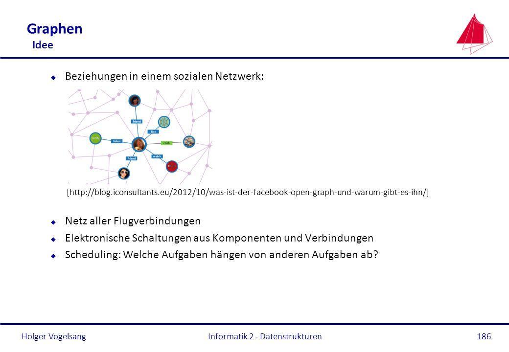 Holger Vogelsang Graphen Idee u Beziehungen in einem sozialen Netzwerk: [http://blog.iconsultants.eu/2012/10/was-ist-der-facebook-open-graph-und-warum
