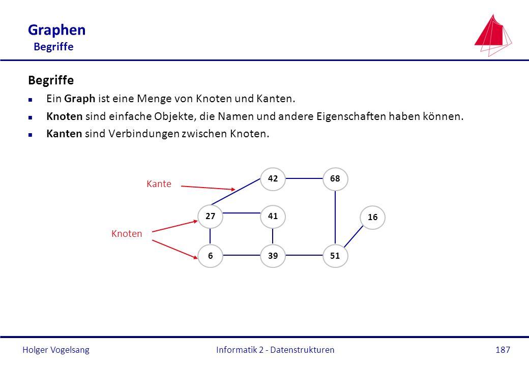 Holger Vogelsang Informatik 2 - Datenstrukturen187 Begriffe n Ein Graph ist eine Menge von Knoten und Kanten. n Knoten sind einfache Objekte, die Name