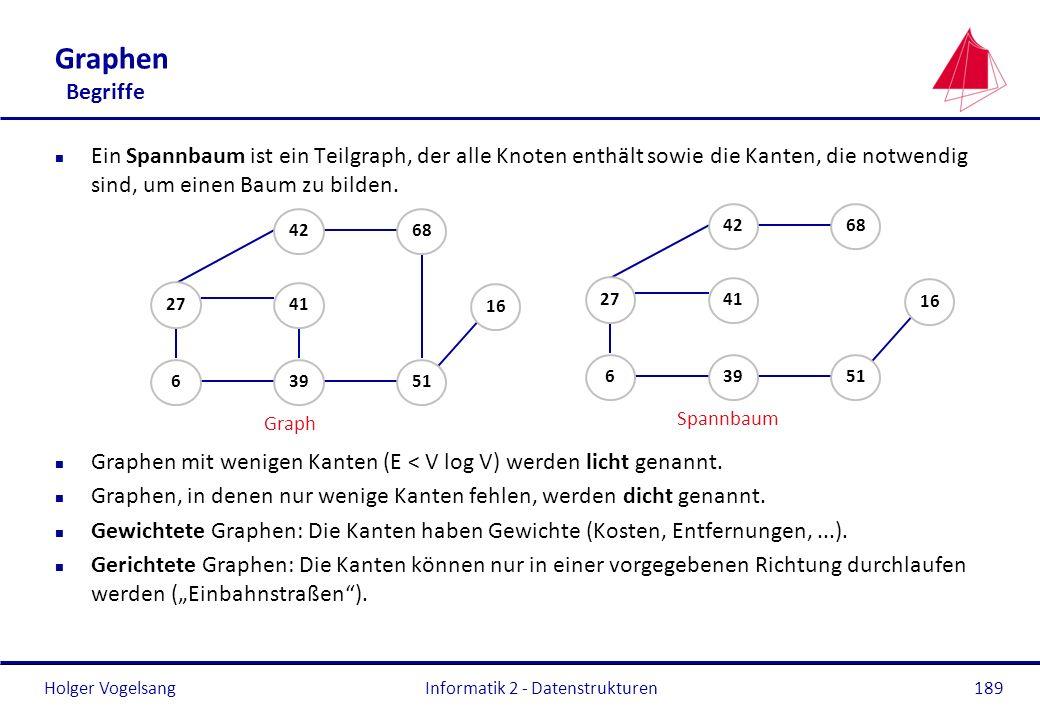 Holger Vogelsang Informatik 2 - Datenstrukturen189 Graphen Begriffe n Ein Spannbaum ist ein Teilgraph, der alle Knoten enthält sowie die Kanten, die n