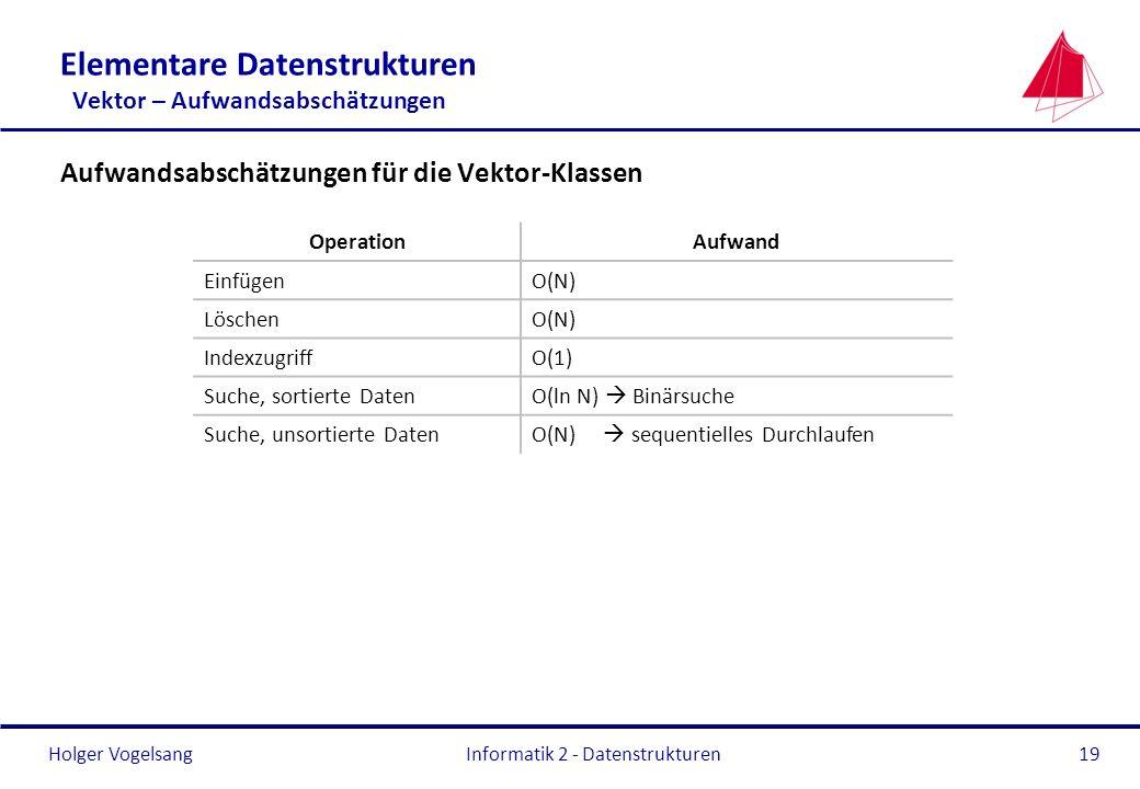 Holger Vogelsang Informatik 2 - Datenstrukturen19 Elementare Datenstrukturen Vektor – Aufwandsabschätzungen Aufwandsabschätzungen für die Vektor-Klass