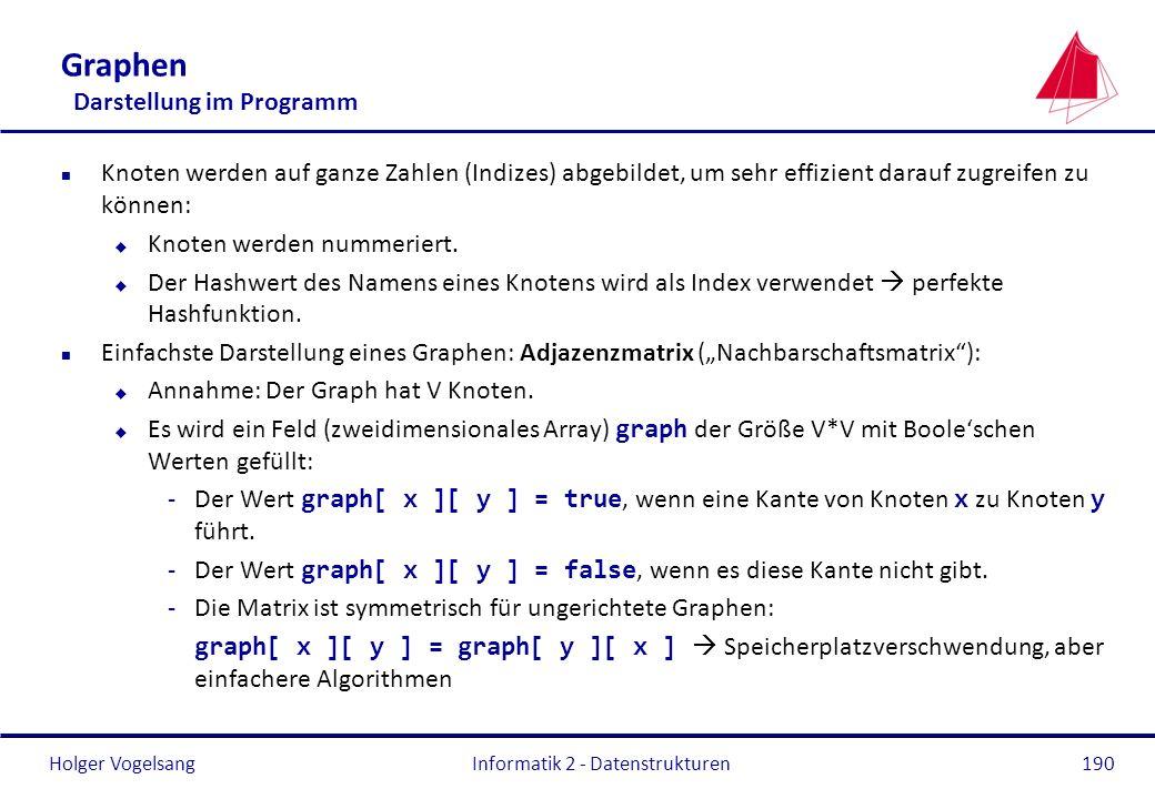 Holger Vogelsang Informatik 2 - Datenstrukturen190 Graphen Darstellung im Programm n Knoten werden auf ganze Zahlen (Indizes) abgebildet, um sehr effi