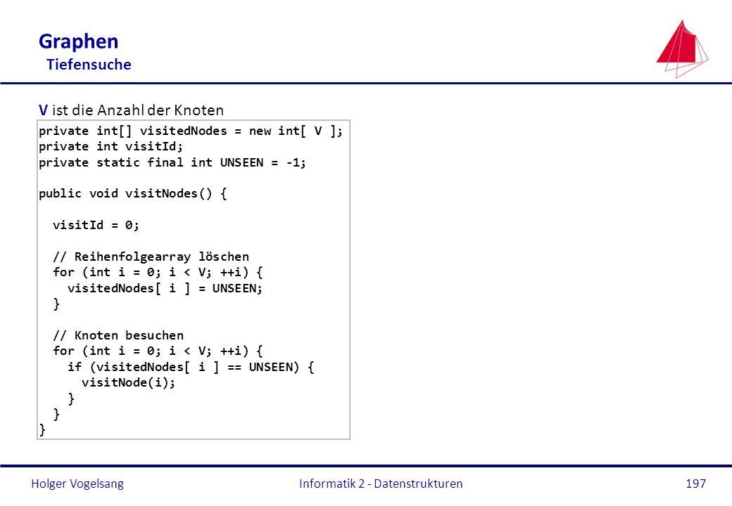 Holger Vogelsang Informatik 2 - Datenstrukturen197 Graphen Tiefensuche V ist die Anzahl der Knoten private int[] visitedNodes = new int[ V ]; private