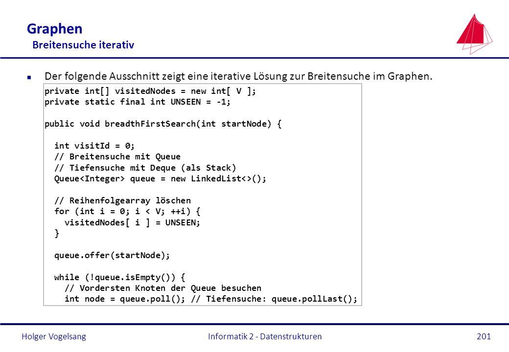 Holger Vogelsang Informatik 2 - Datenstrukturen201 Graphen Breitensuche iterativ n Der folgende Ausschnitt zeigt eine iterative Lösung zur Breitensuch