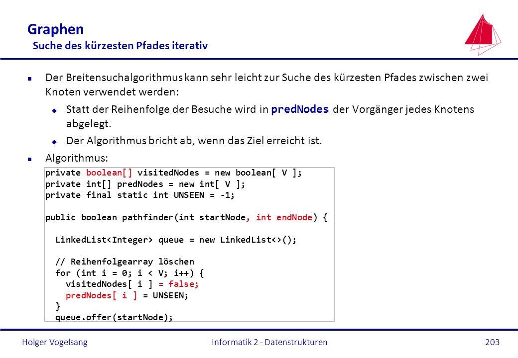 Holger Vogelsang Informatik 2 - Datenstrukturen203 Graphen Suche des kürzesten Pfades iterativ n Der Breitensuchalgorithmus kann sehr leicht zur Suche