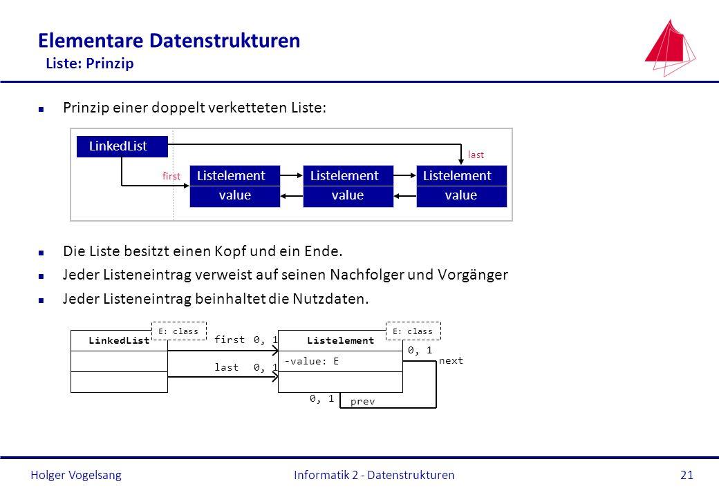 Holger Vogelsang Informatik 2 - Datenstrukturen21 Elementare Datenstrukturen Liste: Prinzip n Prinzip einer doppelt verketteten Liste: n Die Liste bes