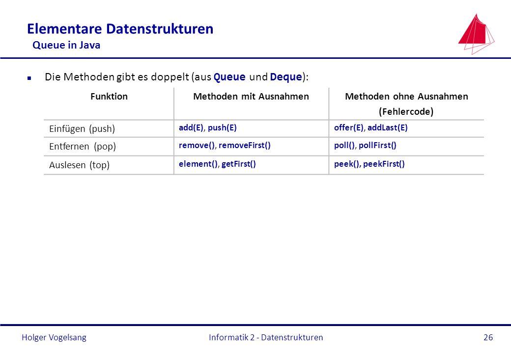 Holger Vogelsang Elementare Datenstrukturen Queue in Java Die Methoden gibt es doppelt (aus Queue und Deque ): Informatik 2 - Datenstrukturen26 Funkti