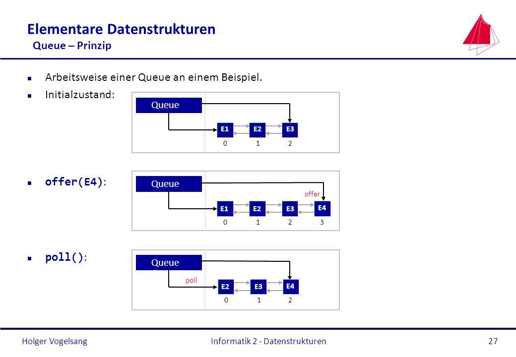 Holger Vogelsang Informatik 2 - Datenstrukturen27 Elementare Datenstrukturen Queue – Prinzip n Arbeitsweise einer Queue an einem Beispiel. n Initialzu