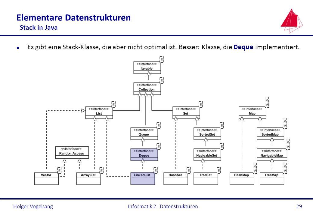 Holger Vogelsang Informatik 2 - Datenstrukturen29 Elementare Datenstrukturen Stack in Java Es gibt eine Stack-Klasse, die aber nicht optimal ist. Bess
