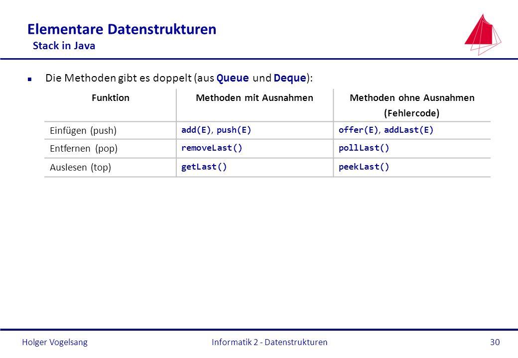 Holger Vogelsang Elementare Datenstrukturen Stack in Java Die Methoden gibt es doppelt (aus Queue und Deque ): Informatik 2 - Datenstrukturen30 Funkti