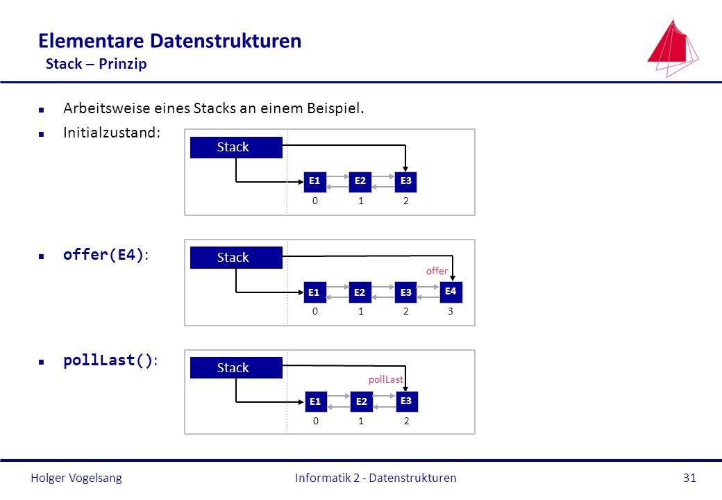 Holger Vogelsang Informatik 2 - Datenstrukturen31 Elementare Datenstrukturen Stack – Prinzip n Arbeitsweise eines Stacks an einem Beispiel. n Initialz