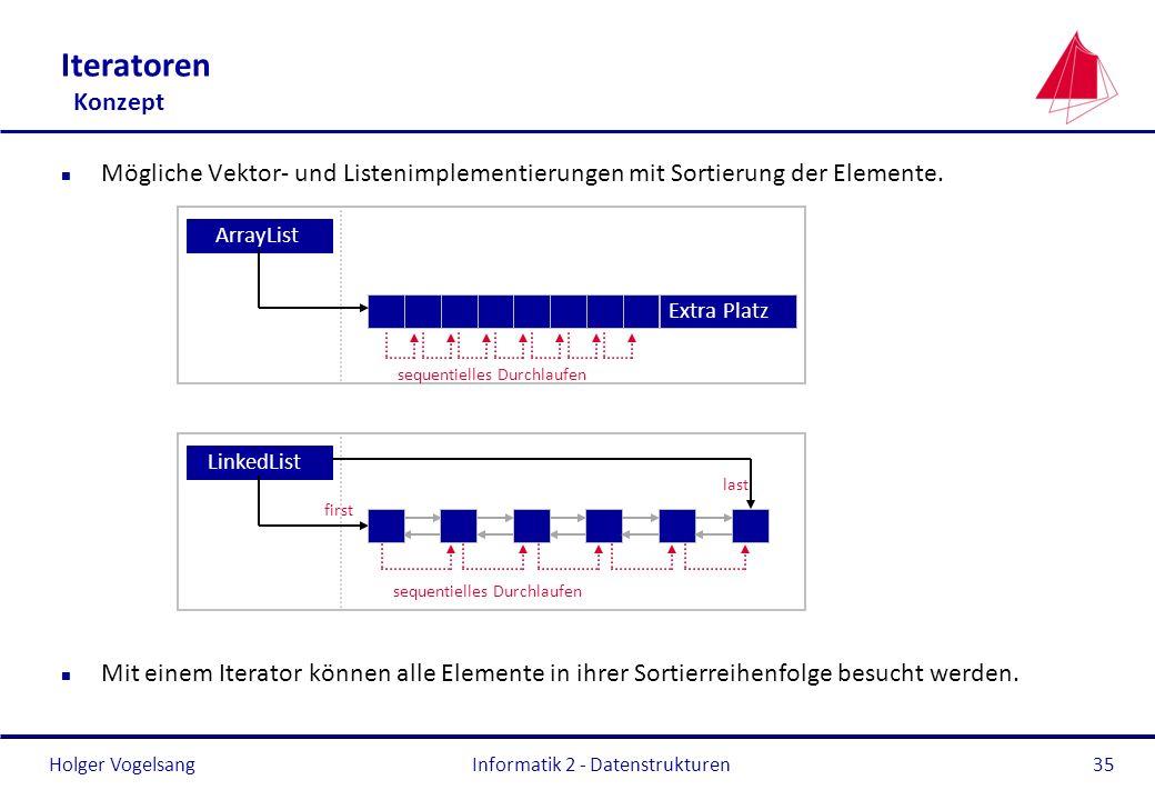 Holger Vogelsang Informatik 2 - Datenstrukturen35 Iteratoren Konzept n Mögliche Vektor- und Listenimplementierungen mit Sortierung der Elemente. n Mit
