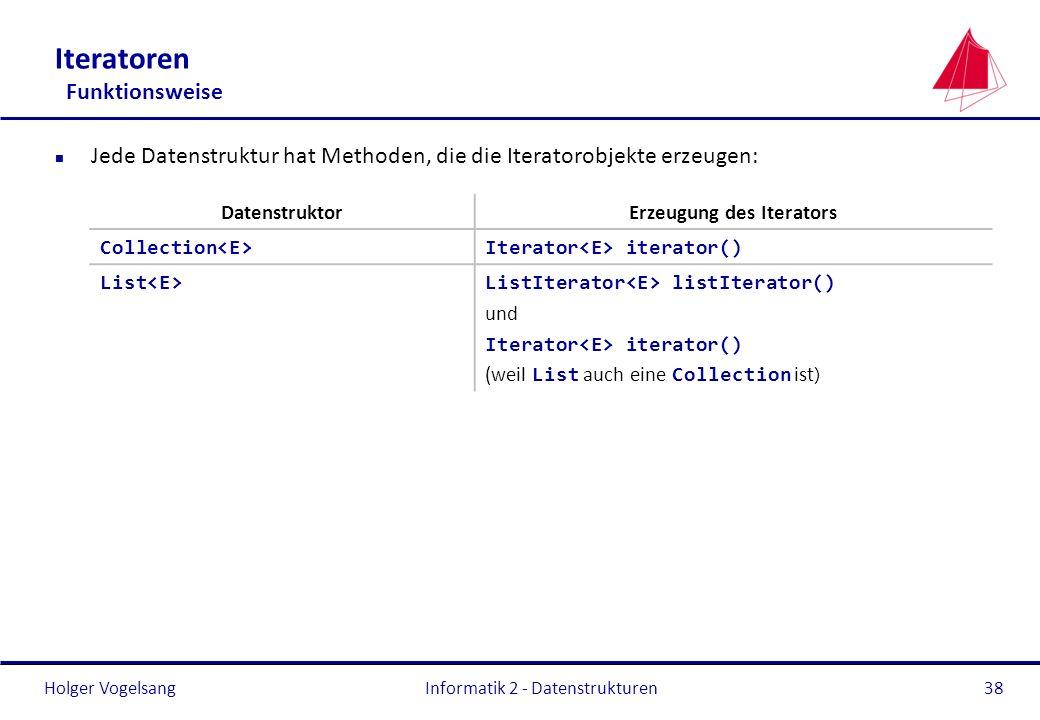 Holger Vogelsang Informatik 2 - Datenstrukturen38 Iteratoren Funktionsweise n Jede Datenstruktur hat Methoden, die die Iteratorobjekte erzeugen: Daten