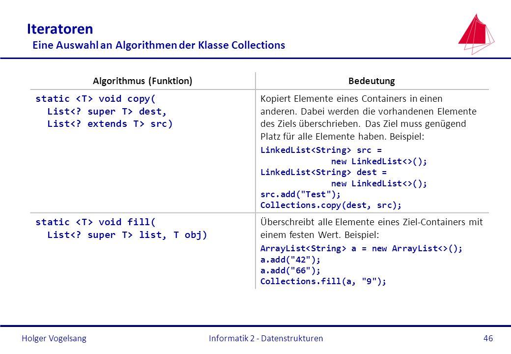 Holger Vogelsang Informatik 2 - Datenstrukturen46 Iteratoren Eine Auswahl an Algorithmen der Klasse Collections Algorithmus (Funktion)Bedeutung static