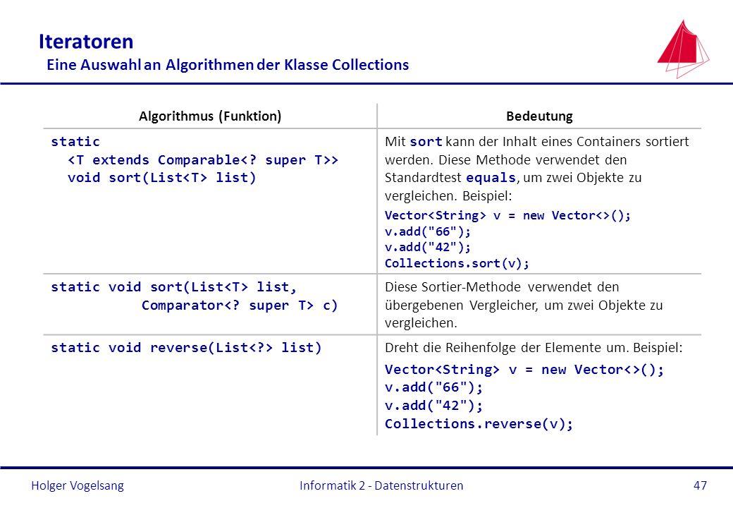 Holger Vogelsang Informatik 2 - Datenstrukturen47 Iteratoren Eine Auswahl an Algorithmen der Klasse Collections Algorithmus (Funktion)Bedeutung static