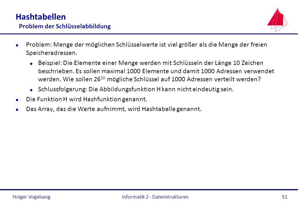 Holger Vogelsang Informatik 2 - Datenstrukturen51 Hashtabellen Problem der Schlüsselabbildung n Problem: Menge der möglichen Schlüsselwerte ist viel g
