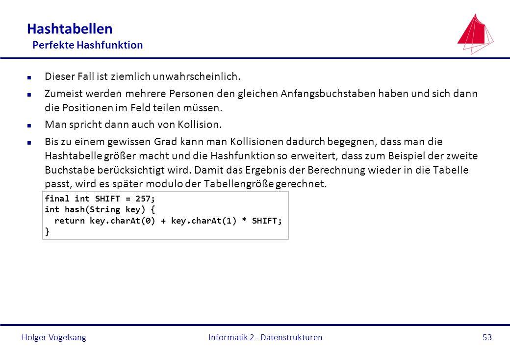 Holger Vogelsang Informatik 2 - Datenstrukturen53 Hashtabellen Perfekte Hashfunktion n Dieser Fall ist ziemlich unwahrscheinlich. n Zumeist werden meh
