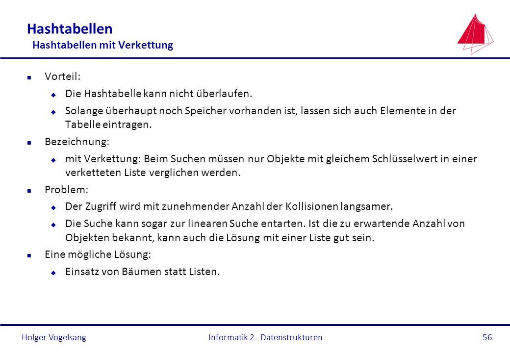 Holger Vogelsang Informatik 2 - Datenstrukturen56 Hashtabellen Hashtabellen mit Verkettung n Vorteil: u Die Hashtabelle kann nicht überlaufen. u Solan