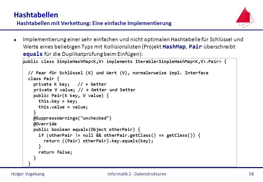 Holger Vogelsang Informatik 2 - Datenstrukturen58 Hashtabellen Hashtabellen mit Verkettung: Eine einfache Implementierung Implementierung einer sehr e