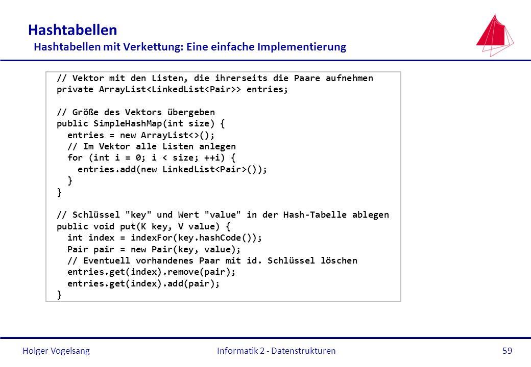 Holger Vogelsang Informatik 2 - Datenstrukturen59 Hashtabellen Hashtabellen mit Verkettung: Eine einfache Implementierung // Vektor mit den Listen, di