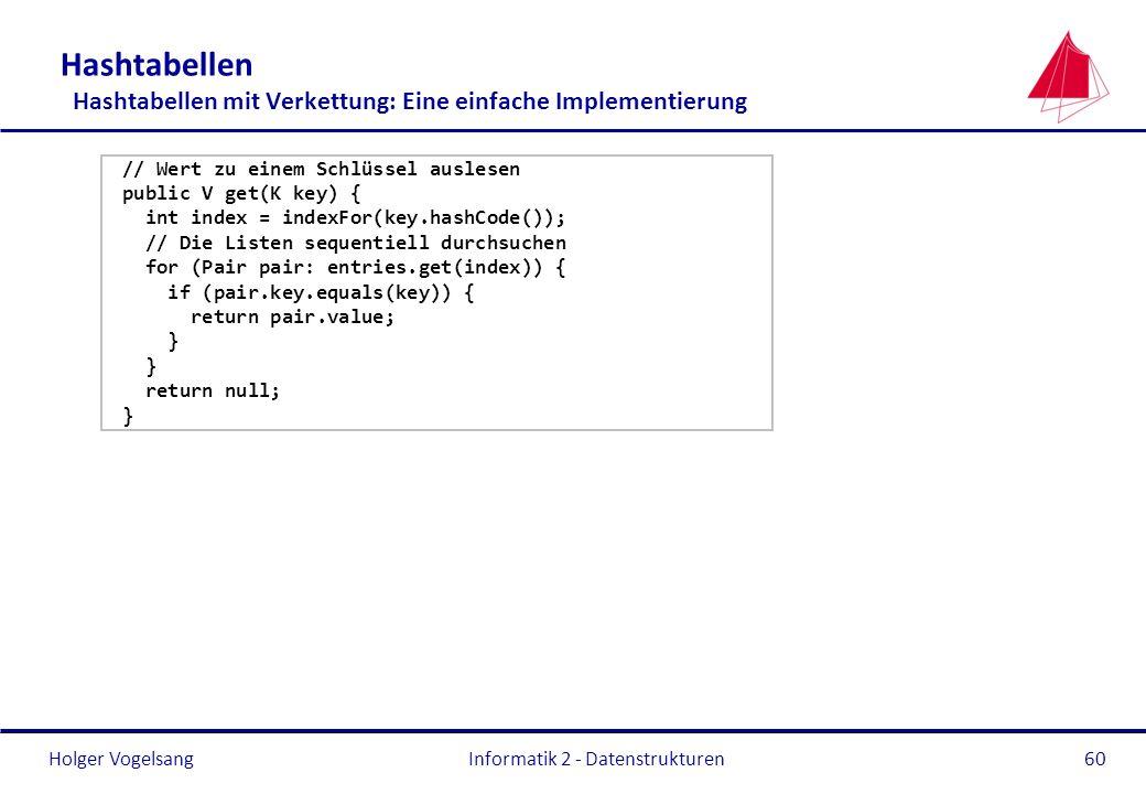 Holger Vogelsang Informatik 2 - Datenstrukturen60 Hashtabellen Hashtabellen mit Verkettung: Eine einfache Implementierung // Wert zu einem Schlüssel a