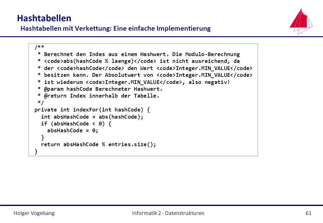 Holger Vogelsang Informatik 2 - Datenstrukturen61 Hashtabellen Hashtabellen mit Verkettung: Eine einfache Implementierung /** * Berechnet den Indes au
