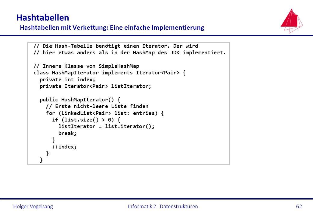Holger Vogelsang Informatik 2 - Datenstrukturen62 Hashtabellen Hashtabellen mit Verkettung: Eine einfache Implementierung // Die Hash-Tabelle benötigt