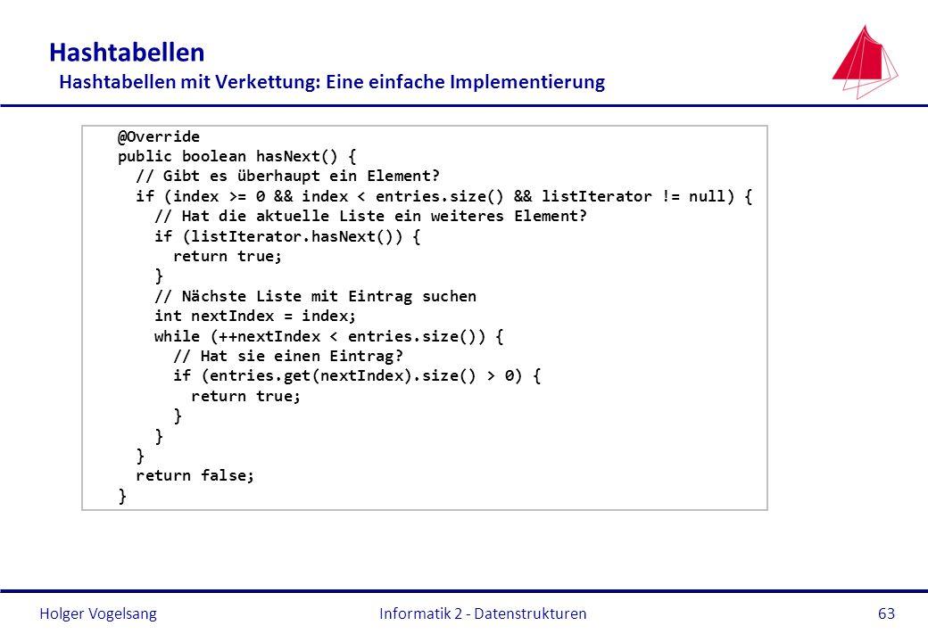 Holger Vogelsang Informatik 2 - Datenstrukturen63 Hashtabellen Hashtabellen mit Verkettung: Eine einfache Implementierung @Override public boolean has