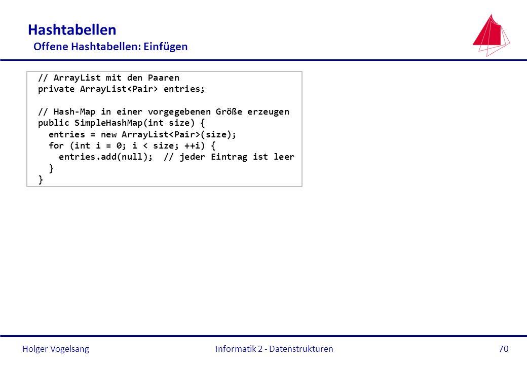 Holger Vogelsang Informatik 2 - Datenstrukturen70 Hashtabellen Offene Hashtabellen: Einfügen // ArrayList mit den Paaren private ArrayList entries; //
