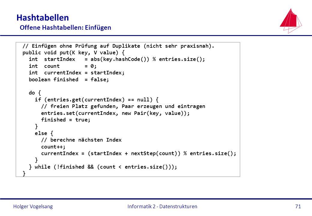 Holger Vogelsang Informatik 2 - Datenstrukturen71 Hashtabellen Offene Hashtabellen: Einfügen // Einfügen ohne Prüfung auf Duplikate (nicht sehr praxis