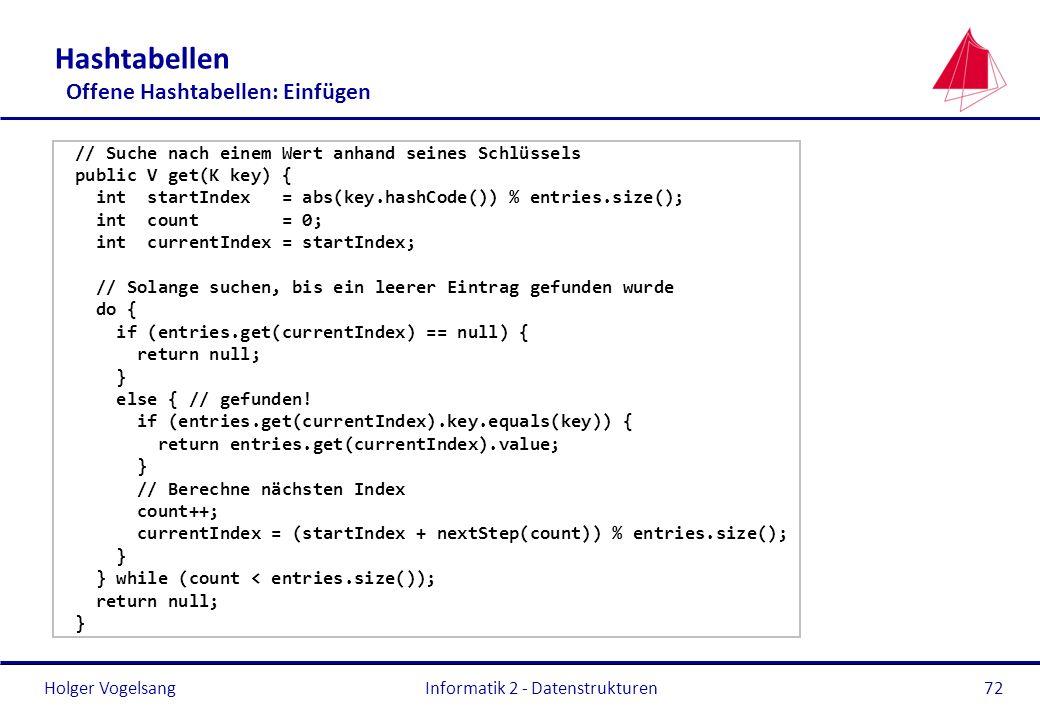 Holger Vogelsang Informatik 2 - Datenstrukturen72 Hashtabellen Offene Hashtabellen: Einfügen // Suche nach einem Wert anhand seines Schlüssels public