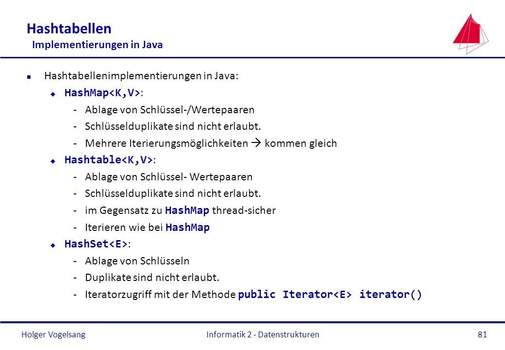 Holger Vogelsang Hashtabellen Implementierungen in Java n Hashtabellenimplementierungen in Java: HashMap : -Ablage von Schlüssel-/Wertepaaren -Schlüss