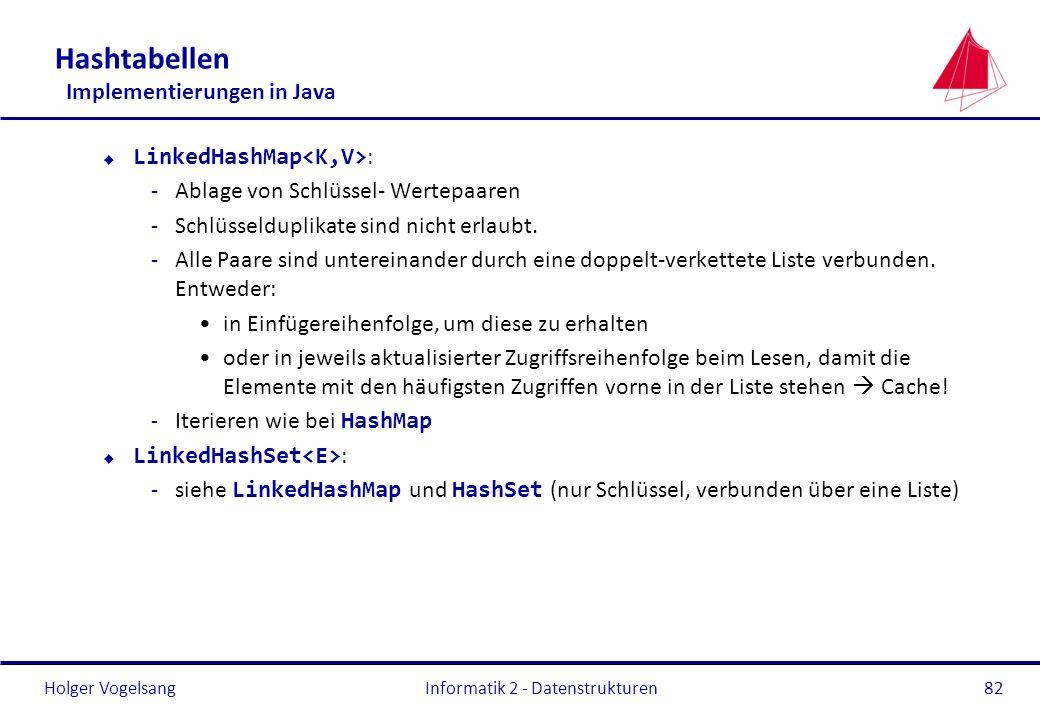 Holger Vogelsang Hashtabellen Implementierungen in Java LinkedHashMap : -Ablage von Schlüssel- Wertepaaren -Schlüsselduplikate sind nicht erlaubt. -Al