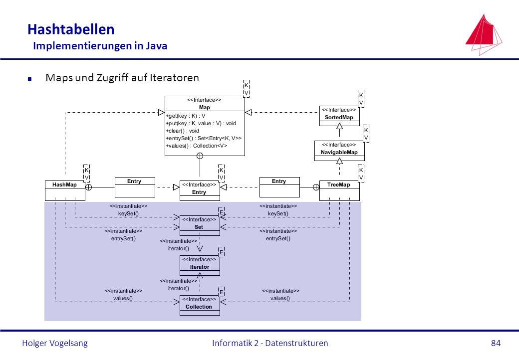 Holger Vogelsang Hashtabellen Implementierungen in Java n Maps und Zugriff auf Iteratoren Informatik 2 - Datenstrukturen84