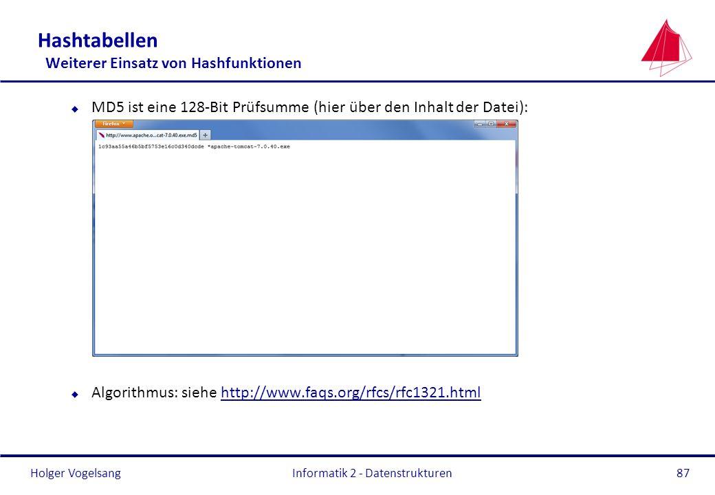 Holger Vogelsang Informatik 2 - Datenstrukturen87 Hashtabellen Weiterer Einsatz von Hashfunktionen u MD5 ist eine 128-Bit Prüfsumme (hier über den Inh