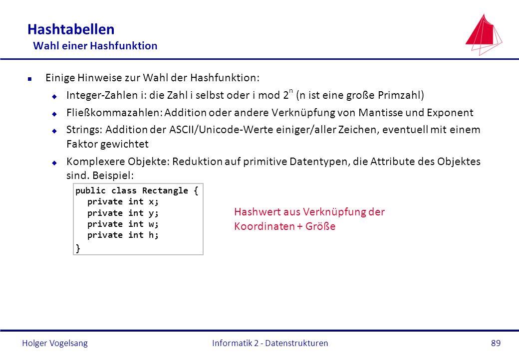 Holger Vogelsang Informatik 2 - Datenstrukturen89 Hashtabellen Wahl einer Hashfunktion n Einige Hinweise zur Wahl der Hashfunktion: u Integer-Zahlen i
