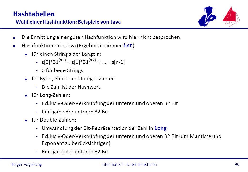 Holger Vogelsang Informatik 2 - Datenstrukturen90 Hashtabellen Wahl einer Hashfunktion: Beispiele von Java n Die Ermittlung einer guten Hashfunktion w