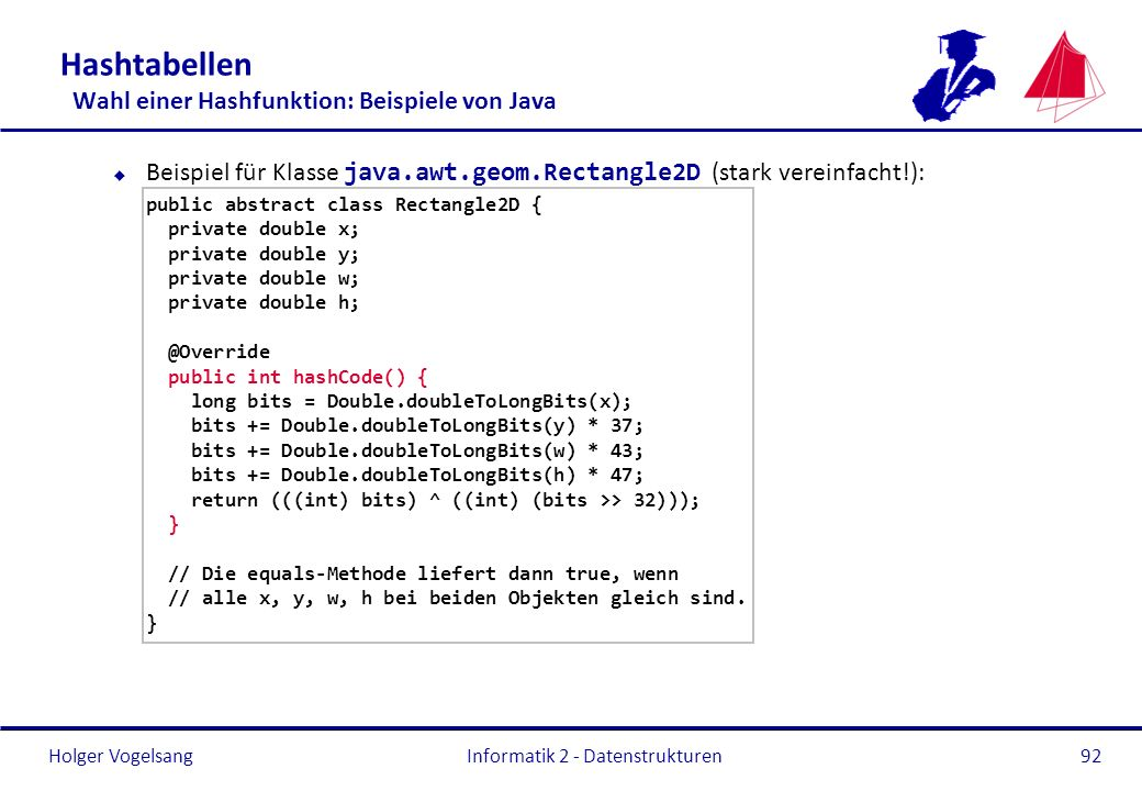 Holger Vogelsang Informatik 2 - Datenstrukturen92 Hashtabellen Wahl einer Hashfunktion: Beispiele von Java Beispiel für Klasse java.awt.geom.Rectangle2D (stark vereinfacht!): public abstract class Rectangle2D { private double x; private double y; private double w; private double h; @Override public int hashCode() { long bits = Double.doubleToLongBits(x); bits += Double.doubleToLongBits(y) * 37; bits += Double.doubleToLongBits(w) * 43; bits += Double.doubleToLongBits(h) * 47; return (((int) bits) ^ ((int) (bits >> 32))); } // Die equals-Methode liefert dann true, wenn // alle x, y, w, h bei beiden Objekten gleich sind.