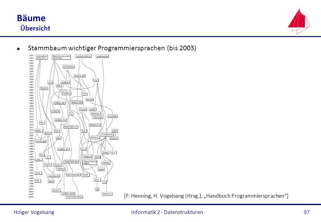 Holger Vogelsang Bäume Übersicht n Stammbaum wichtiger Programmiersprachen (bis 2003) [P. Henning, H. Vogelsang (Hrsg.), Handbuch Programmiersprachen]