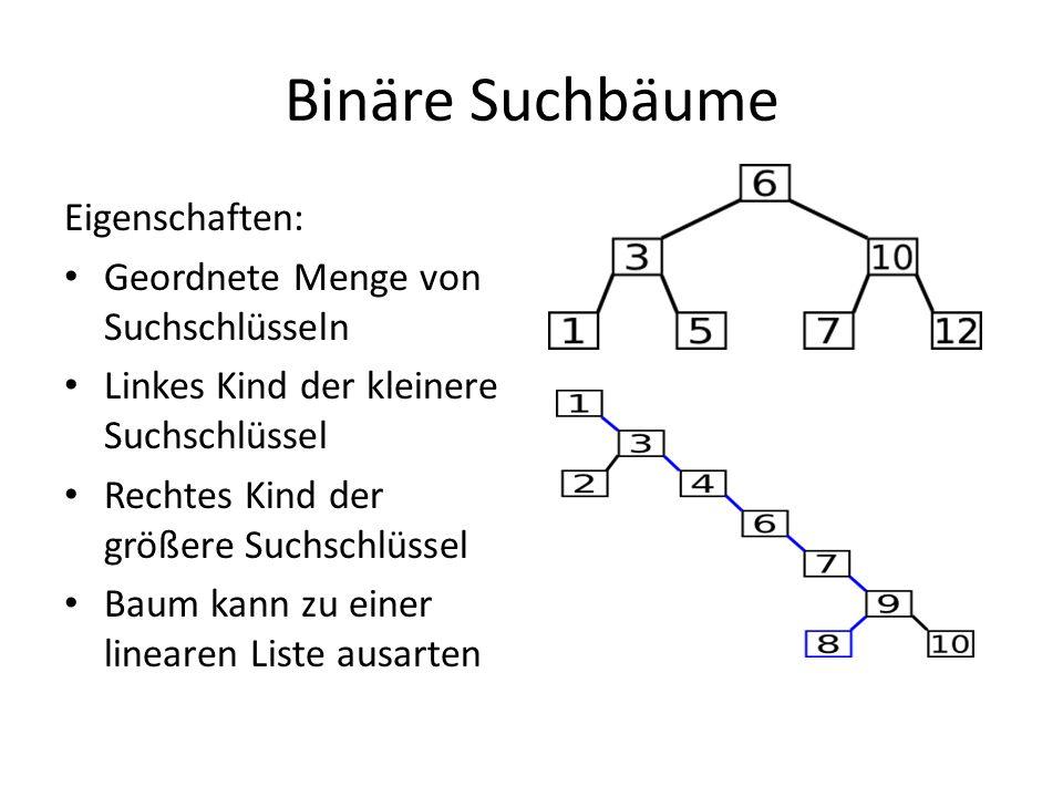 Binäre Suchbäume Eigenschaften: Geordnete Menge von Suchschlüsseln Linkes Kind der kleinere Suchschlüssel Rechtes Kind der größere Suchschlüssel Baum