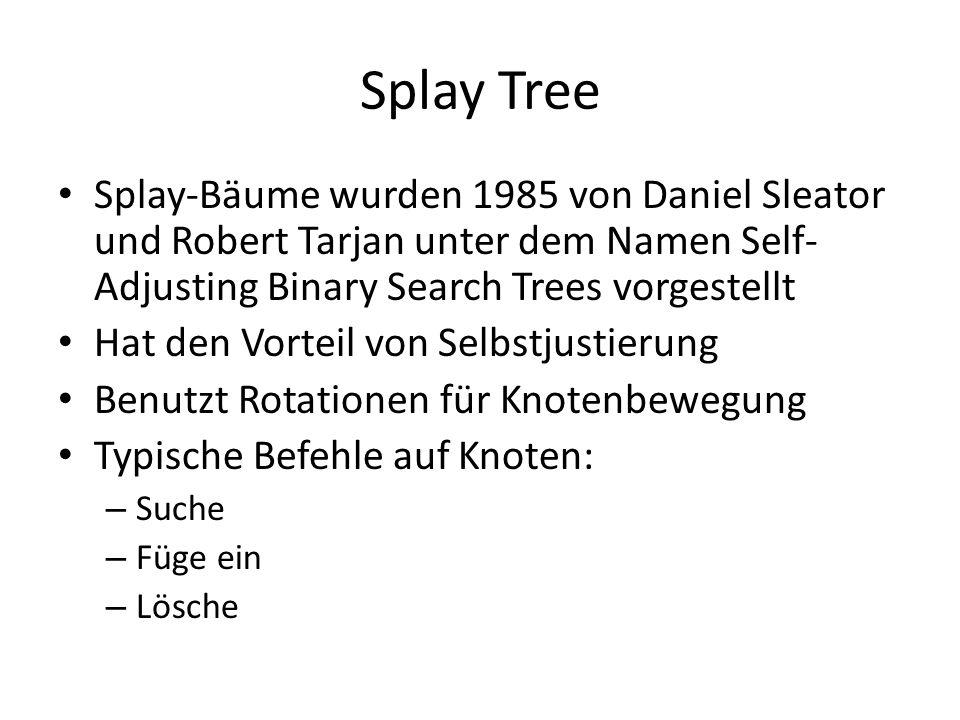 Splay Tree Splay-Bäume wurden 1985 von Daniel Sleator und Robert Tarjan unter dem Namen Self- Adjusting Binary Search Trees vorgestellt Hat den Vortei