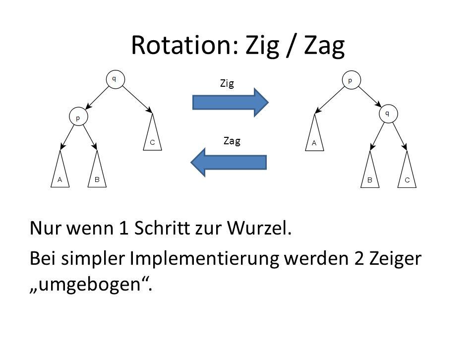 Rotation: Zig / Zag Nur wenn 1 Schritt zur Wurzel. Bei simpler Implementierung werden 2 Zeiger umgebogen. Zig Zag