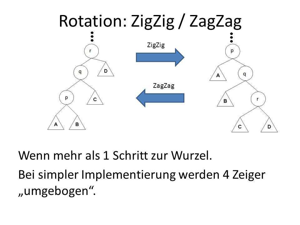 Rotation: ZigZig / ZagZag Wenn mehr als 1 Schritt zur Wurzel. Bei simpler Implementierung werden 4 Zeiger umgebogen. ZigZig ZagZag