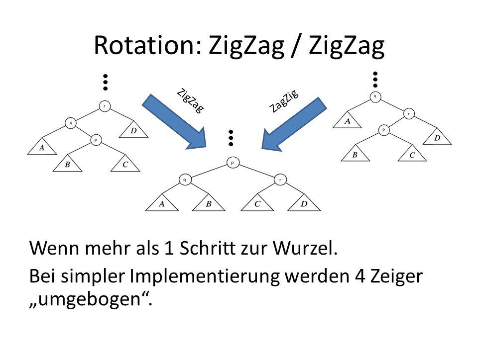 Rotation: ZigZag / ZigZag Wenn mehr als 1 Schritt zur Wurzel. Bei simpler Implementierung werden 4 Zeiger umgebogen. ZigZag ZagZig