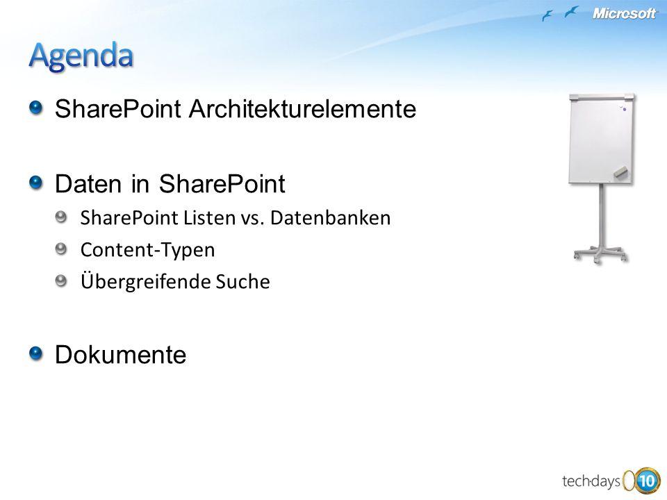 SharePoint Architekturelemente Daten in SharePoint SharePoint Listen vs. Datenbanken Content-Typen Übergreifende Suche Dokumente
