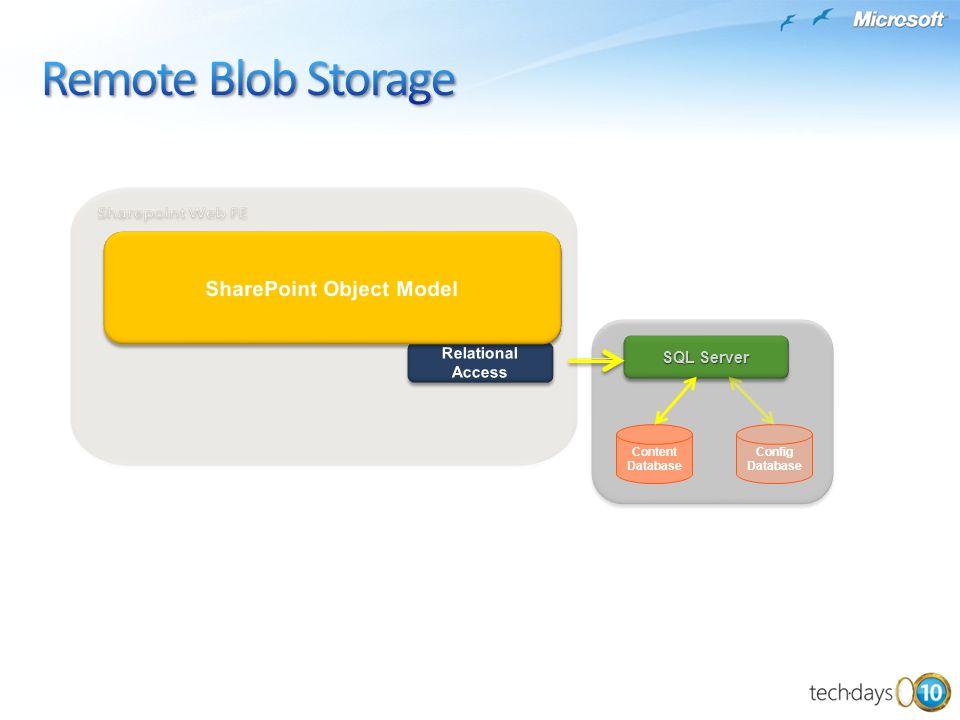 Content Database SQL Server Config Database