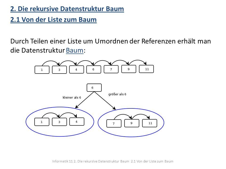 Informatik 11 2. Die rekursive Datenstruktur Baum 2.1 Von der Liste zum Baum 2. Die rekursive Datenstruktur Baum 2.1 Von der Liste zum Baum Durch Teil